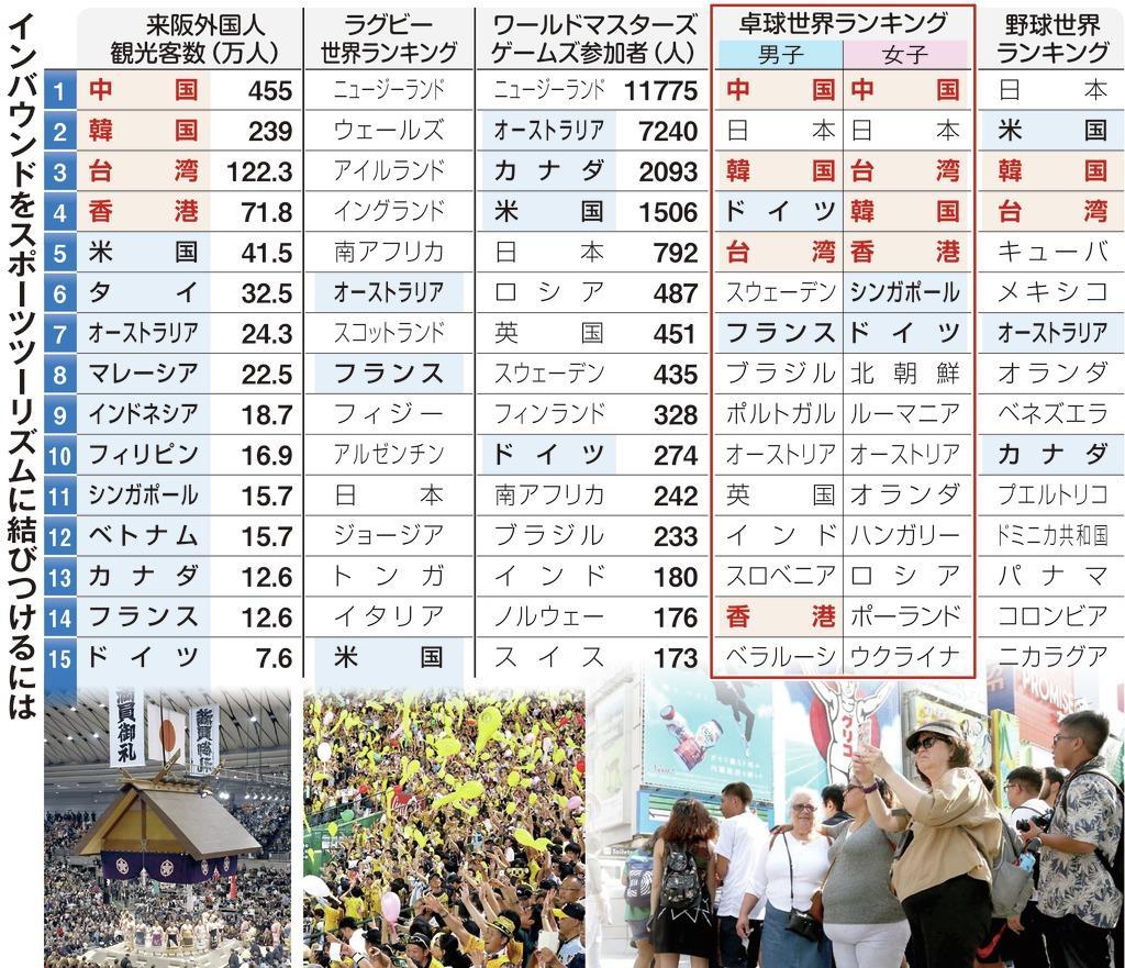 https://www.sankei.com/images/news/190502/spo1905020013-p1.jpg