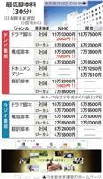 NHK、テレビ番組最低脚本料 18年ぶりに値上げ