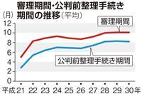 裁判員制度10年 公判前整理手続きが長期化 平均8・2カ月