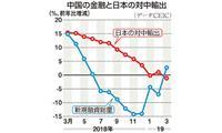 【田村秀男のお金は知っている】激化する米中貿易戦争… 嵐を前に「消費増税」という愚策