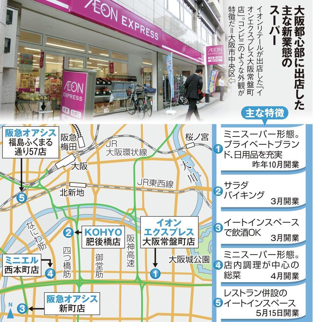 大阪都心部に出店した主な新業態のスーパー