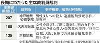 【変わる法廷 裁判員制度10年(5)】負担重く辞退率上昇 審理日数増加も一因