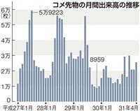 【日曜経済講座】堂島コメ先物、本上場へ正念場 中長期の視点で市場育成を 大阪経済部長 …