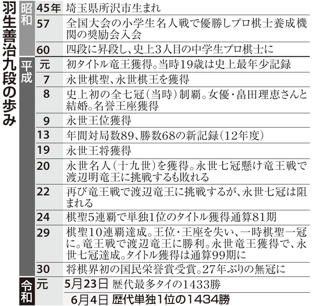 https://www.sankei.com/images/news/190604/lif1906040029-p4.jpg
