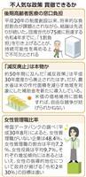 【耳目の門】(9)不人気な政策 「選挙の年」こそ積極議論を 石井聡