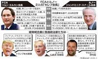 【三井美奈の国際情報ファイル】FCAとルノー、統合案「破局」 セレブ会長2人の行方は