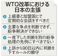 【検証エコノミー】水産物禁輸 完敗看過できず 日本、WTO改革へ強まる決意