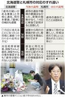 48時間ルール無視、相次ぐ発表修正…児相の不手際続々と 札幌女児衰弱死