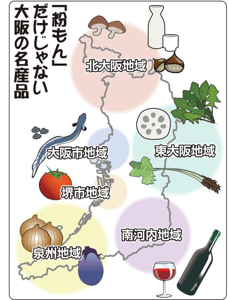 「粉もん」だけじゃない大阪の名産品