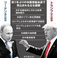 「多極世界」へ中国と連携 露、G20で米陣営にくさび狙う