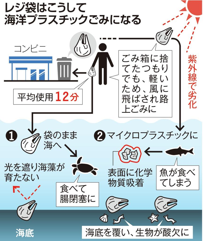 https://www.sankei.com/images/news/190628/lif1906280008-p2.jpg
