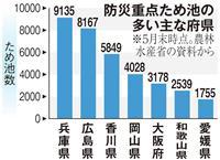 【西日本豪雨1年】防災重点ため池6万カ所超 農水省、再選定で拡大