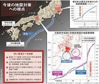 南海トラフ地震を前に連鎖する地震 大阪、京都でも急増