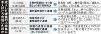 日本特有なのか 成人した子の不法行為、親の責任は