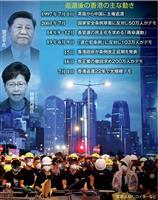 香港デモ参加者「夢、希望、お金がない」 背景に急増する中国移民