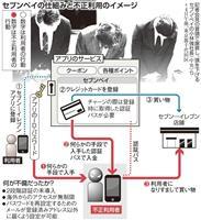 セブンペイ不正利用、中国版通信アプリ「微信」で指示か 詐欺未遂で中国籍の男2人逮捕
