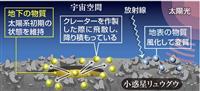 はやぶさ2、弾丸も発射 JAXA「大成功」