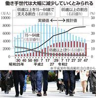 【令和の争点】働き続ける 「日本型雇用」代わる答えは 定年まで同じ会社「制度もたない」