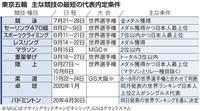 東京五輪へ、今後の代表内定スケジュール