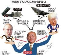 露防空システム「配備まで9カ月」 トルコ、米制裁回避へ交渉期間確保か
