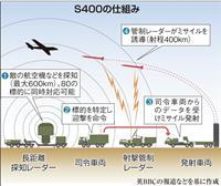 S400導入 米は露への機密流出を懸念 トルコとNATOの断絶狙うプーチン露大統領