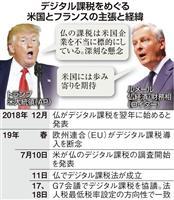 「デジタル課税」米仏、握手の陰で火花散らす G7
