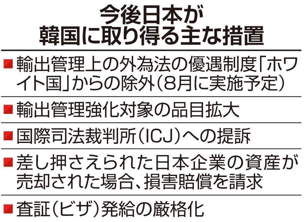 徴用工問題、早期解決困難に 政府、ICJ提訴見据え対応検討 - 産経 ...