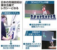 【東京2020~五輪が開いた扉(中)】AI、5G…先端技術の「ショーケース」
