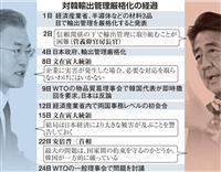 WTOで日韓応酬 韓国は徴用工訴訟に言及