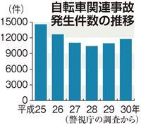 多発する自転車事故 東京都が保険加入義務化へ