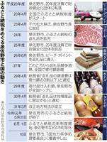 商才発揮が広げた波紋 ふるさと納税、泉佐野市VS総務省の行方