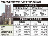 「大学無償化法」に広がる懸念 対象狭く