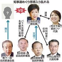 【NEWSルーペ】東京都知事再選へ布石 小池氏、自民とも手打ちか