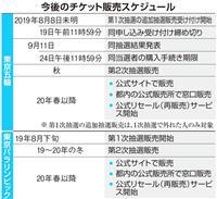 五輪チケット追加抽選販売受け付け、8月8日から 20競技170セッションで実施