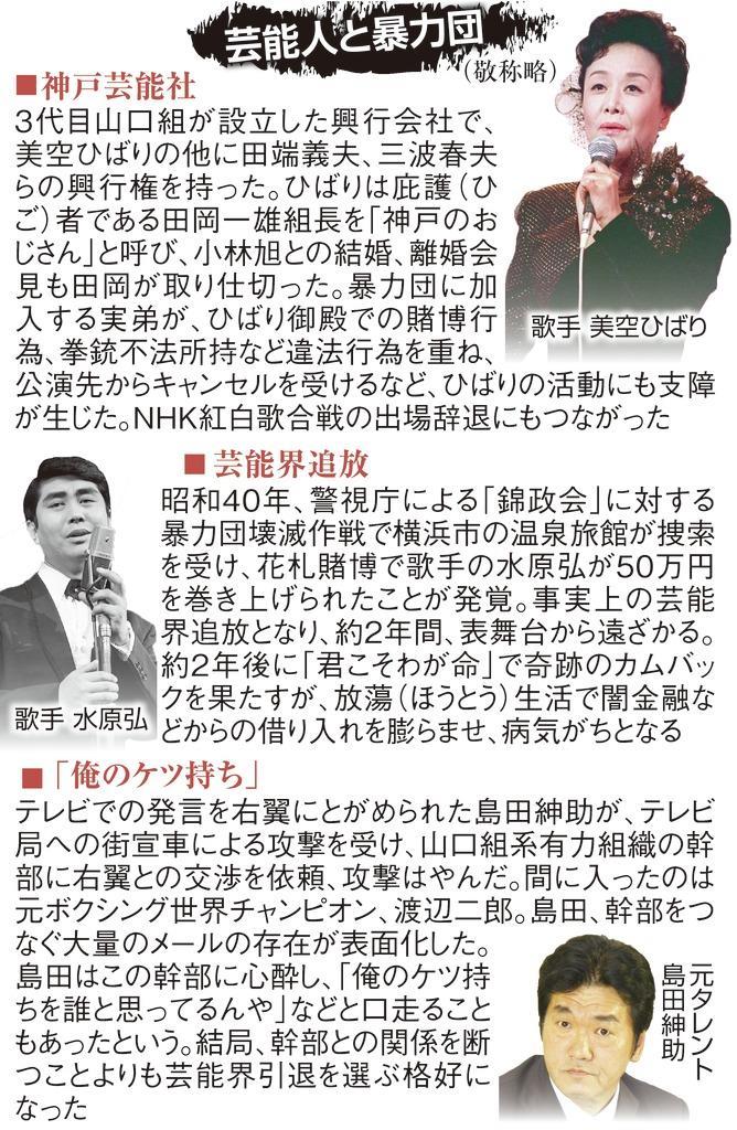 【耳目の門】(11)吉本と反社勢力 芸人が持つ異なる物差しとは 石井聡