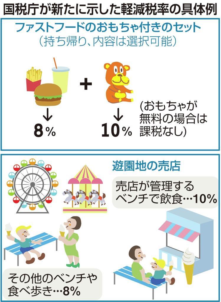 https://www.sankei.com/images/news/190801/ecn1908010014-p1.jpg