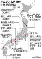【Q&A】がんゲノム検査に保険適用 検査費56万円→1~3割負担