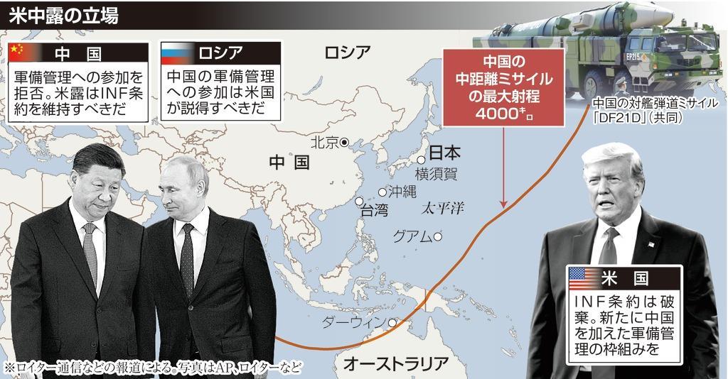 INF条約失効 露、米を批判も難題に直面 - 産経ニュース
