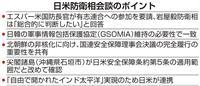 有志連合、時間かける日本…米側の理解は不透明 防衛相会談
