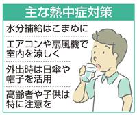 熱中症で70歳女性死亡 滋賀・高島