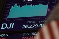 NY株反発、372ドル高 対中制裁の一部延期好感