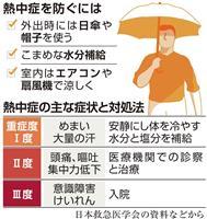 熱中症1万2751人搬送 死者は20道府県で23人