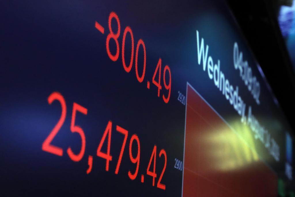 14日、ダウ平均の急落を示すニューヨーク証券取引所内の株価ボード(AP)