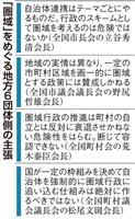 【安倍政権考】波乱必至の「圏域」構想 新たな行政単位に自治体大反発