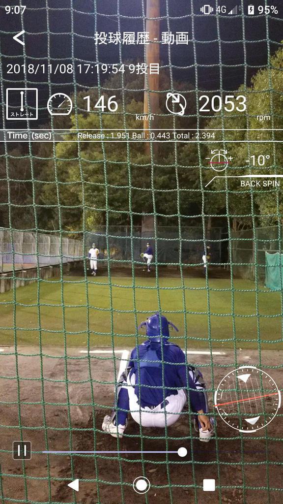 【プロジェクト最前線】精神論はもう古い IoTで野球技術を磨…