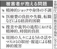 【京都アニ事件1カ月(中)】府警「異例」の対応 多様、変化する被害者ニーズ