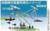 衛星電波の妨害を監視 防衛省、自衛隊に新装備 概算要求へ