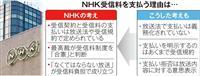 N国党台頭で再注目、NHK受信料って何?