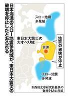 「スロー地震」多発域、断層破壊防ぐ働き 東日本大震災で京大など確認