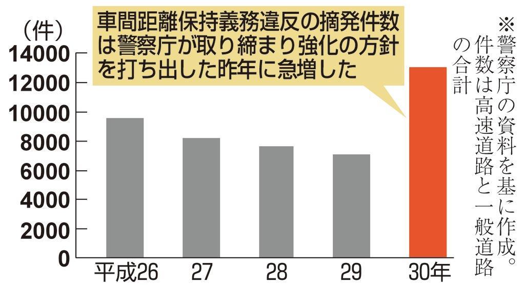 あおり運転に厳罰を」 東名死傷事故遺族 - 産経ニュース